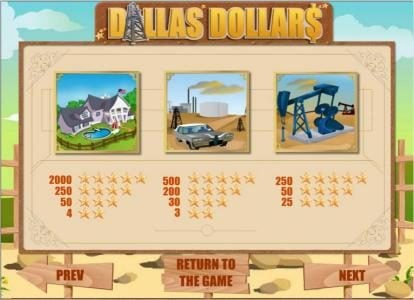 Joe Fortune featuring the Video Slots Dallas Dollars with a maximum payout of $10,000