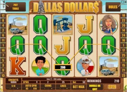Money Reels featuring the Video Slots Dallas Dollars with a maximum payout of $10,000
