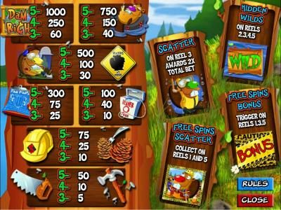 Slots Magic featuring the Video Slots Dam Rich with a maximum payout of 10,000x