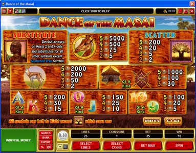 Zodiac featuring the Video Slots Dance of the Masai with a maximum payout of $5,000