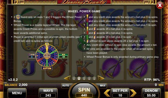 Dancing Beauty :: Wheel Power Game Rules