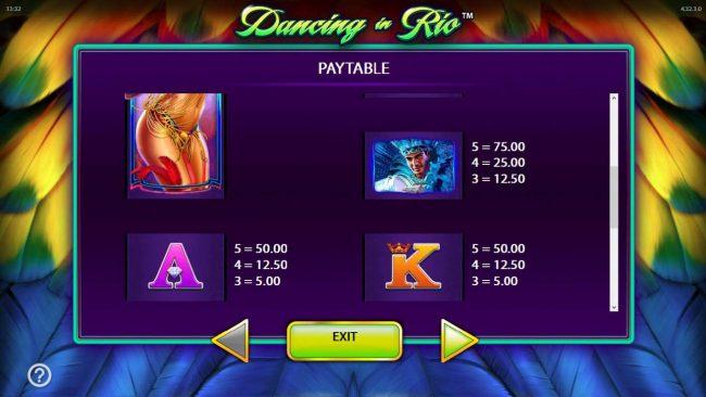 Dancing in Rio :: Medium Value Slot Game  Symbols Paytable