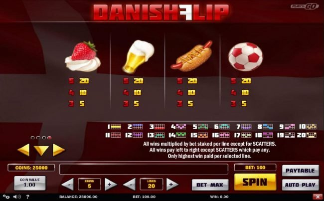 House of Jack featuring the Video Slots Danish Flip with a maximum payout of $5,000,000