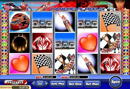 Liberty Slots featuring the Video Slots Daredevil Dave with a maximum payout of $100,000