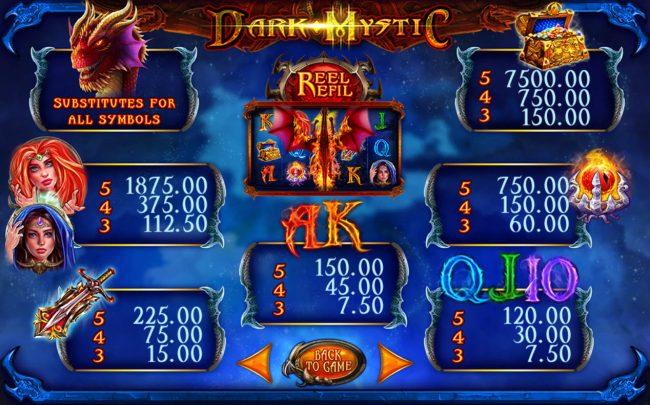 Dark Mystic :: Paytable