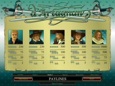 Long Harbour featuring the Video Slots D'rtagnan with a maximum payout of $1,000