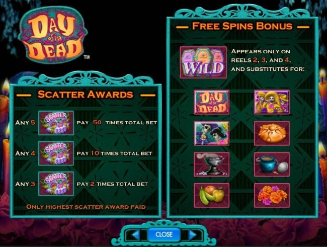 Scatter Awards and Free Spins Bonus