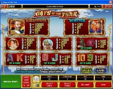 Grand Wild featuring the Video Slots Days of the Tsar with a maximum payout of $25,000
