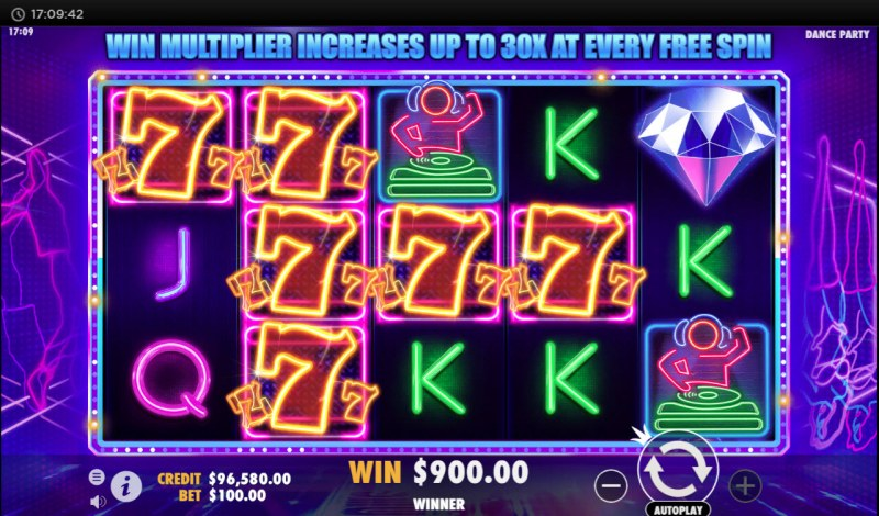 Dance Party :: Multiple winning paylines