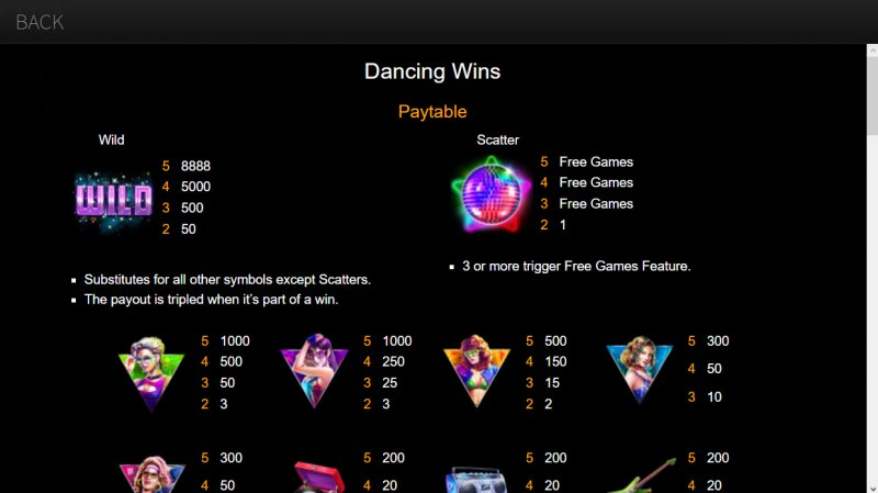 Dancing Wins :: Wild and Scatter Rules
