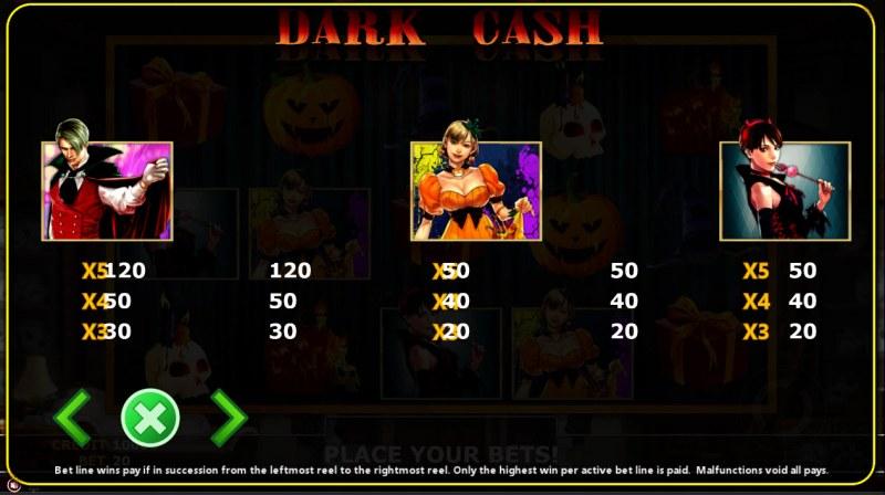 Dark Cash :: Paytable - Low Value Symbols