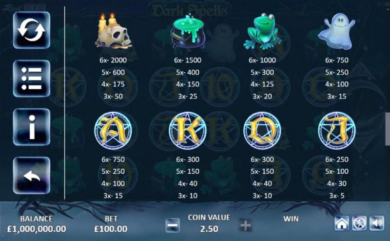 Dark Spells :: Paytable - High Value Symbols