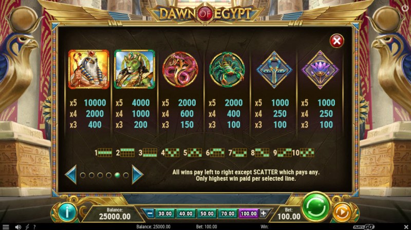 Dawn of Egypt :: Paytable - High Value Symbols