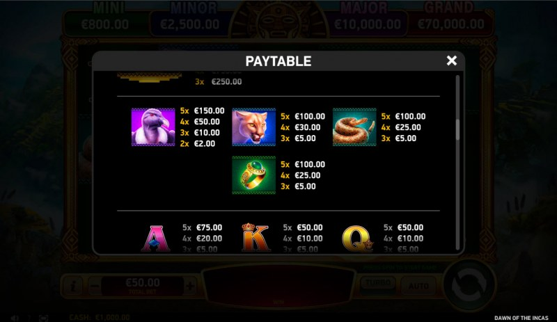 Dawn of the Incas :: Paytable - High Value Symbols