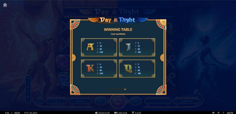 Day & Night :: Paytable - Low Value Symbols