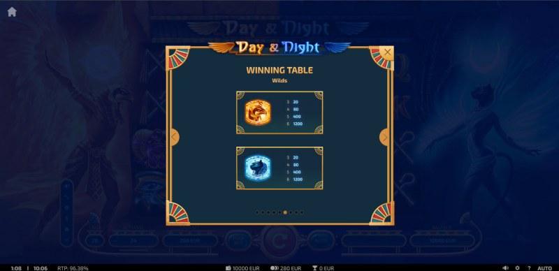 Day & Night :: Wild Symbol Rules