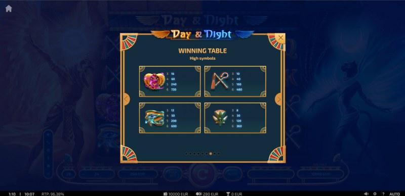 Day & Night :: Paytable - High Value Symbols