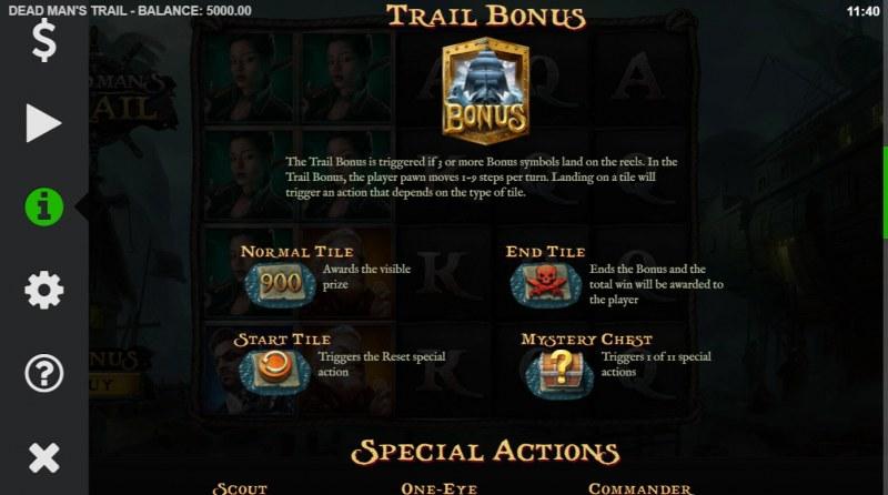 Dead Man's Trail :: Bonus Feature