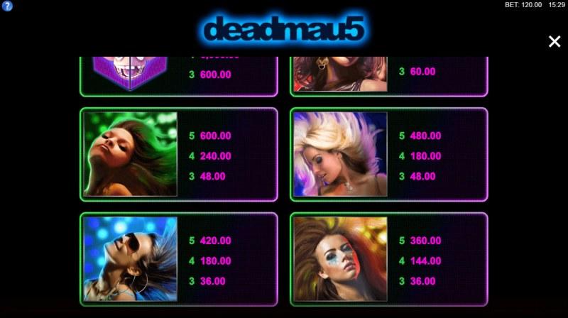 Deadmau5 :: Paytable - High Value Symbols