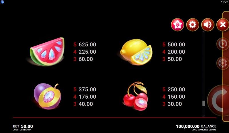 Deco Diamonds Deluxe :: Paytable - Low Value Symbols