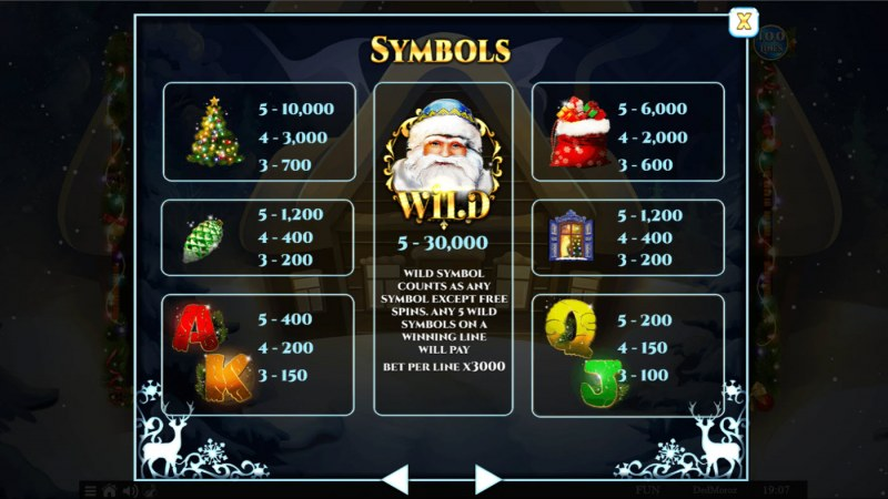 Ded Moroz :: Paytable