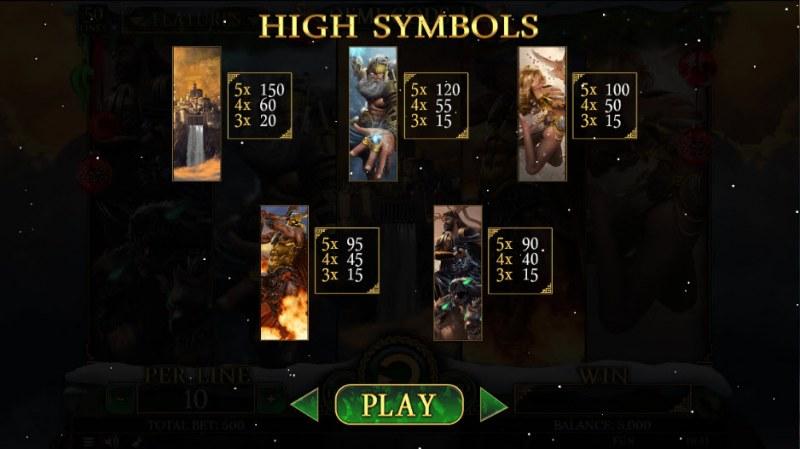 Demi Gods II Christmas Edition :: Paytable - High Value Symbols