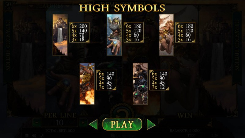 Demi Gods II Expanded Edition :: Paytable - High Value Symbols