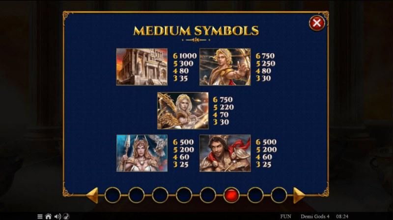 Demi Gods IV :: Paytable - High Value Symbols