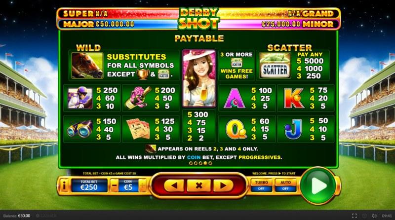 Derby Shot :: Paytable
