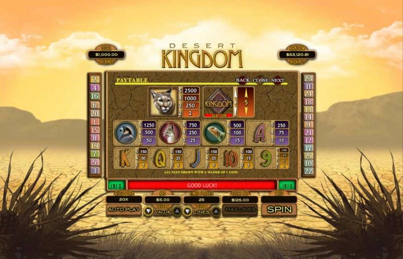 Desert Kingdom :: Paytable
