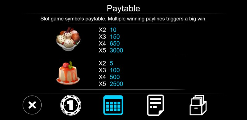 Dessert :: Paytable - High Value Symbols