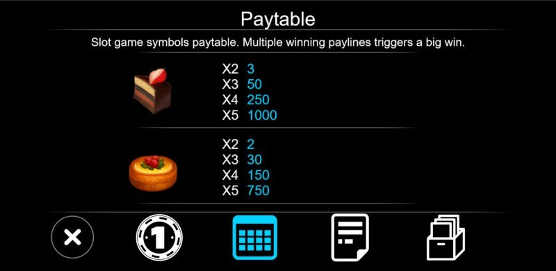 Dessert :: Paytable - Medium Value Symbols