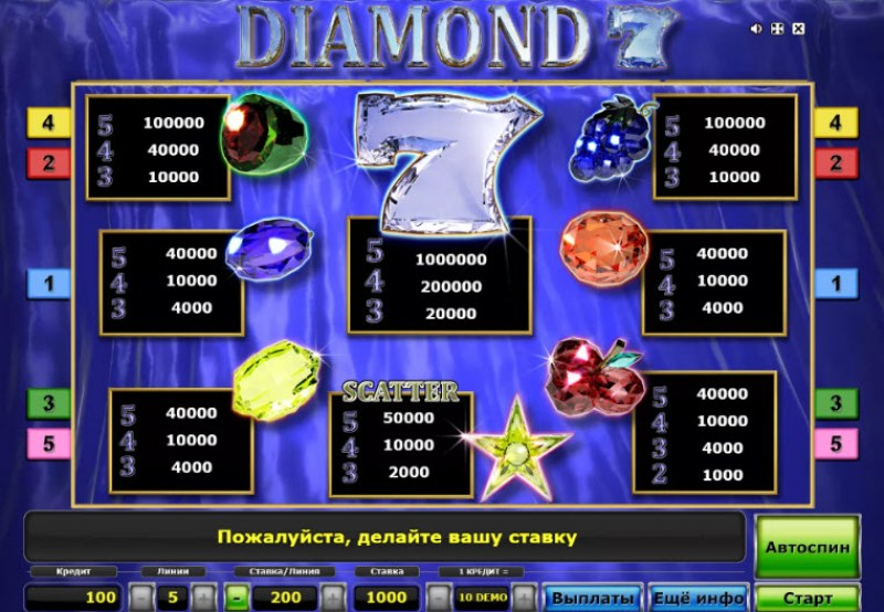 Diamond 7 :: Paytable