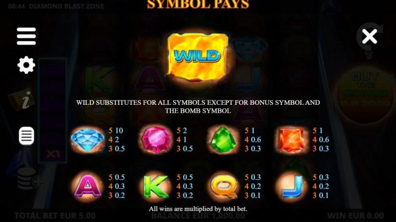 Diamond Blast Zone :: Paytable
