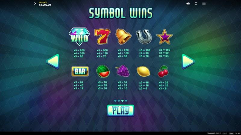 Diamond Blitz :: Symbol Wins