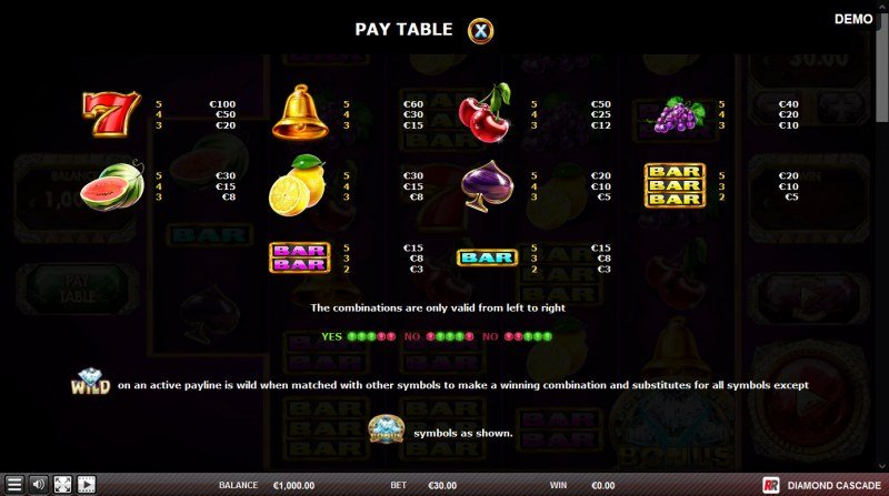 Diamond Cascade :: Paytable
