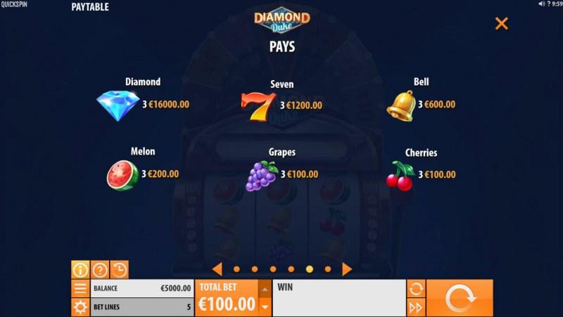 Diamond Duke :: Paytable