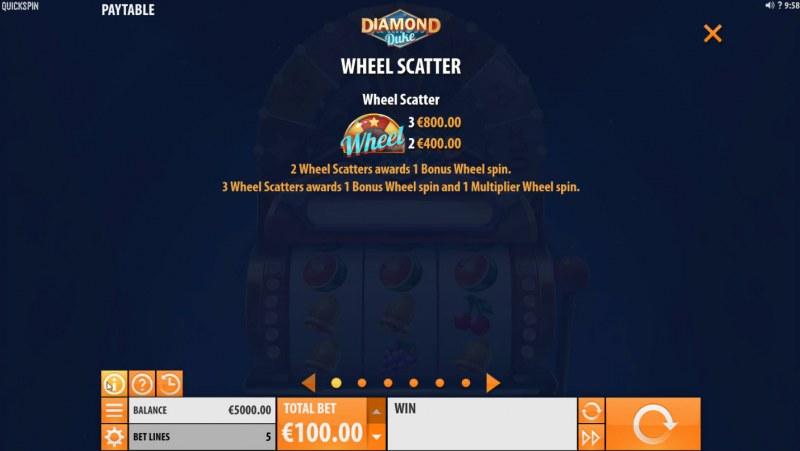 Diamond Duke :: Scatter Symbol Rules