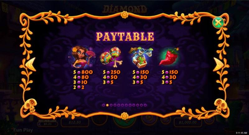 Diamond Fiesta :: Paytable - High Value Symbols