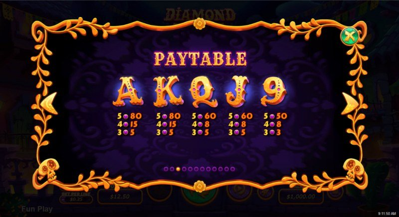 Diamond Fiesta :: Paytable - Low Value Symbols