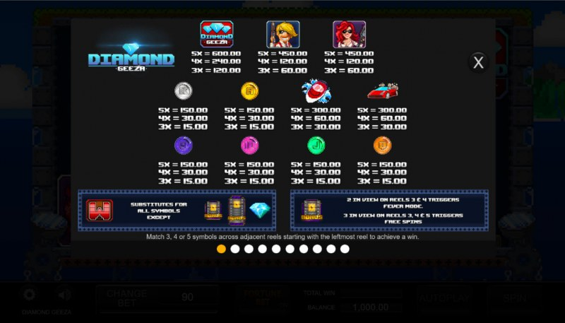 Diamond Geeza :: Paytable