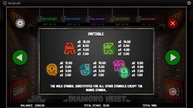 Diamond Heist :: Paytable - Low Value Symbols