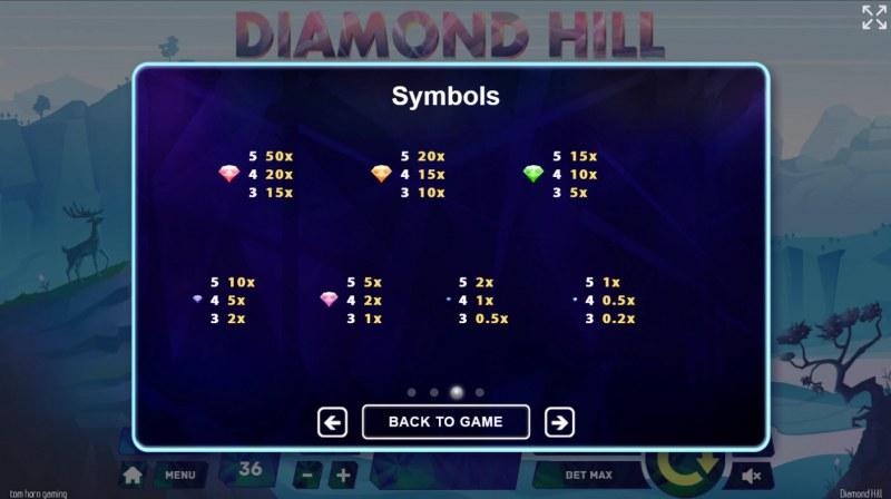 Diamond Hill :: Paytable