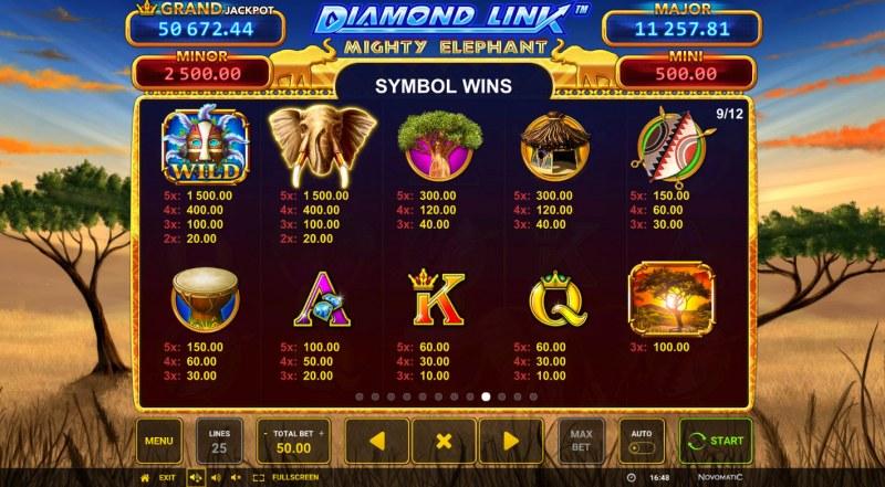 Diamond Link Mighty Elephant :: Paytable