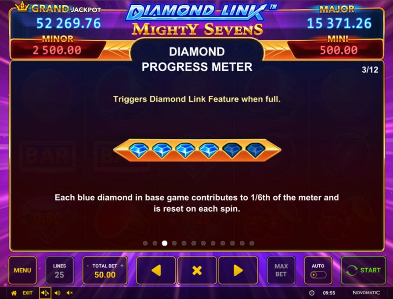 Diamond Link Mighty Sevens :: Progress Meter