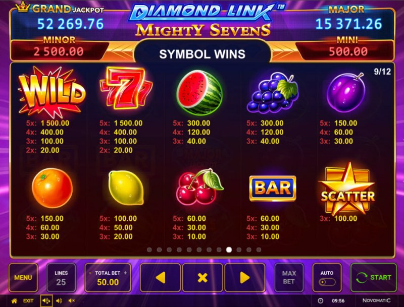 Diamond Link Mighty Sevens :: Paytable