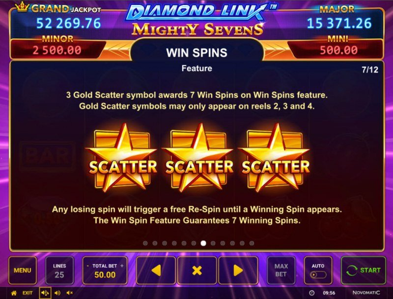 Diamond Link Mighty Sevens :: Scatter Symbol Rules