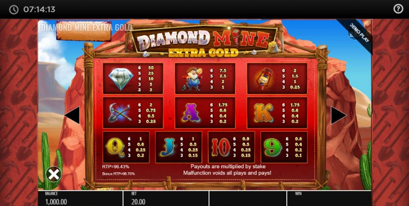 Diamond Mine Megaways :: Paytable