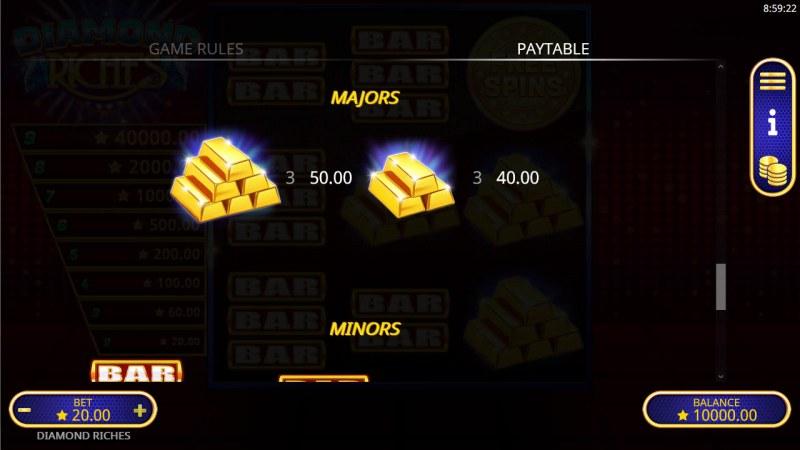 Diamond Riches :: Paytable - High Value Symbols