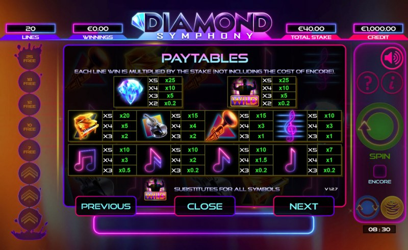 Diamond Symphony :: Paytable